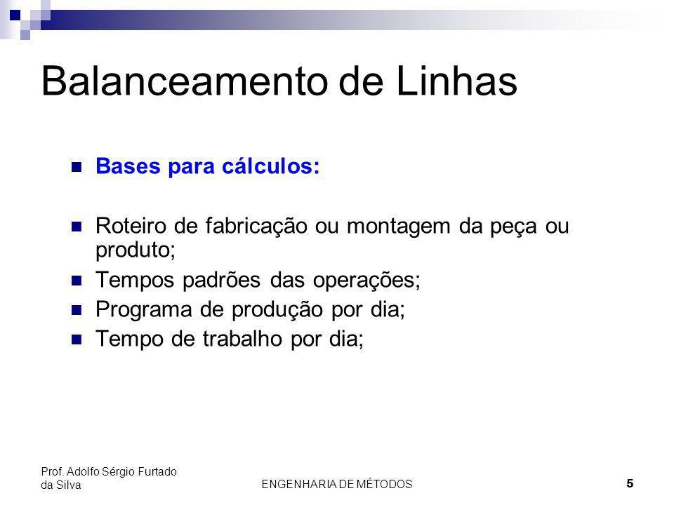 ENGENHARIA DE MÉTODOS5 Prof. Adolfo Sérgio Furtado da Silva Balanceamento de Linhas Bases para cálculos: Roteiro de fabricação ou montagem da peça ou