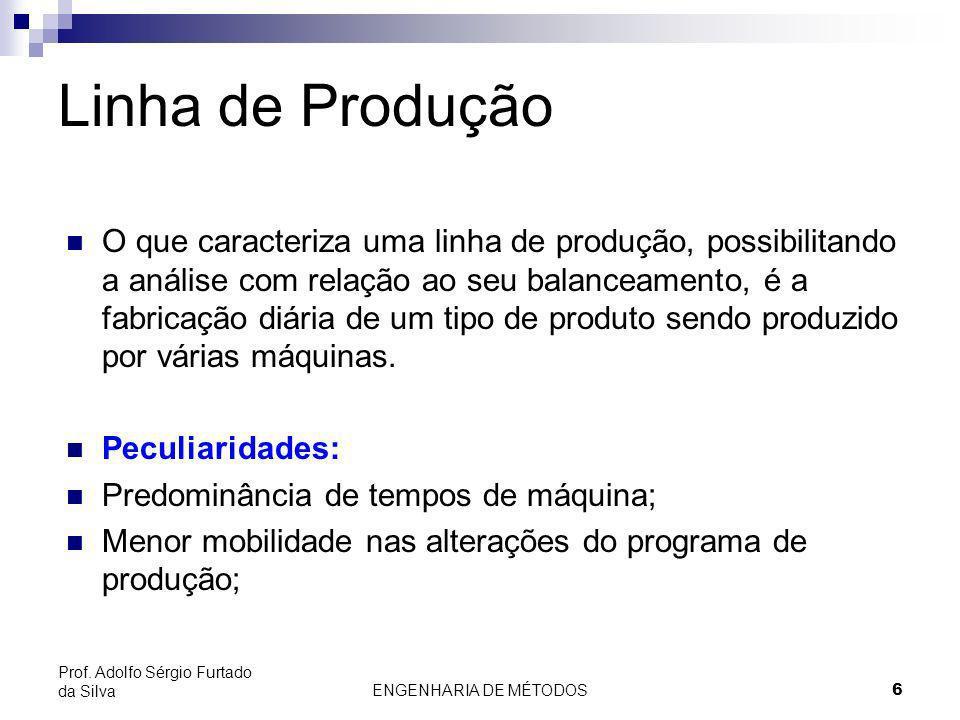 ENGENHARIA DE MÉTODOS6 Prof. Adolfo Sérgio Furtado da Silva Linha de Produção O que caracteriza uma linha de produção, possibilitando a análise com re