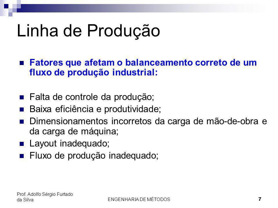 ENGENHARIA DE MÉTODOS7 Prof. Adolfo Sérgio Furtado da Silva Linha de Produção Fatores que afetam o balanceamento correto de um fluxo de produção indus