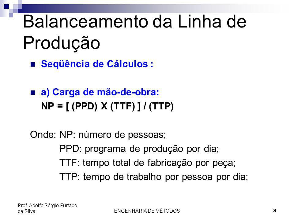 ENGENHARIA DE MÉTODOS9 Prof.