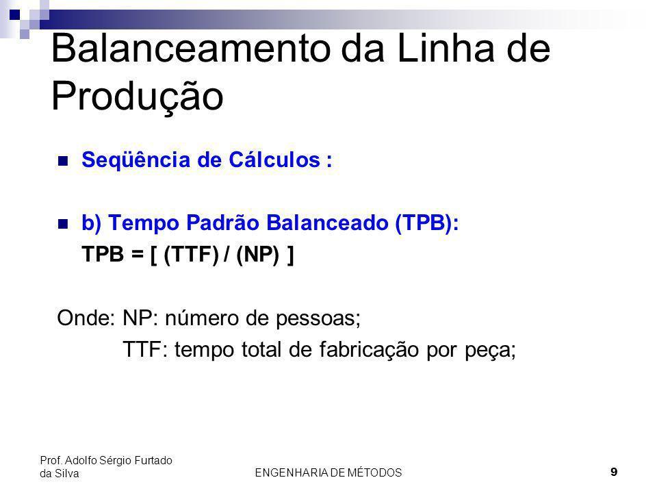 ENGENHARIA DE MÉTODOS9 Prof. Adolfo Sérgio Furtado da Silva Balanceamento da Linha de Produção Seqüência de Cálculos : b) Tempo Padrão Balanceado (TPB