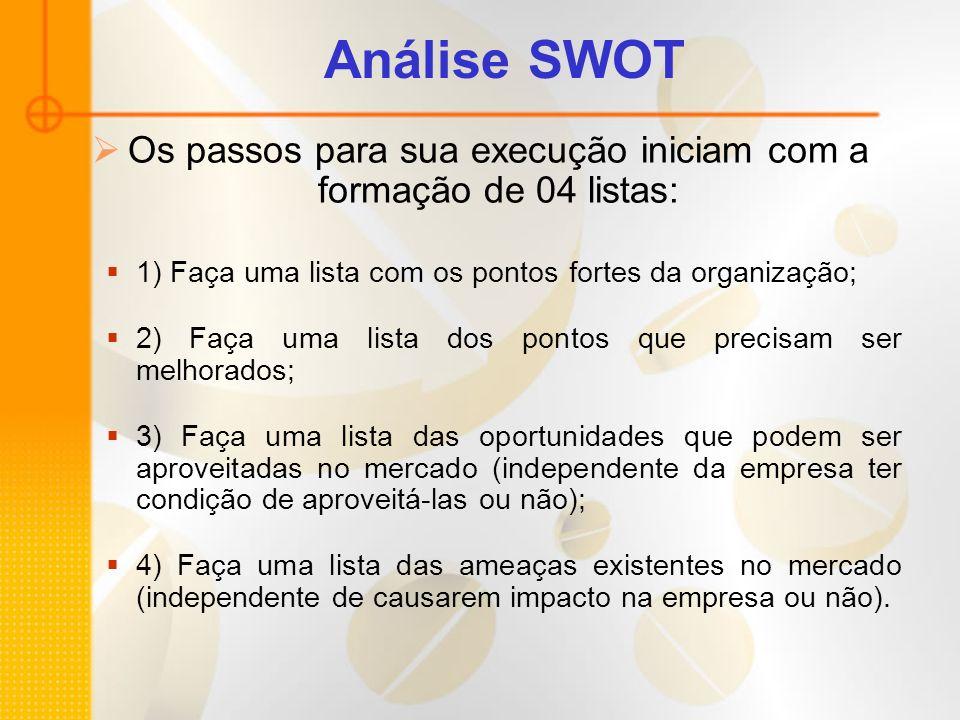 Análise SWOT Os passos para sua execução iniciam com a formação de 04 listas: 1) Faça uma lista com os pontos fortes da organização; 2) Faça uma lista