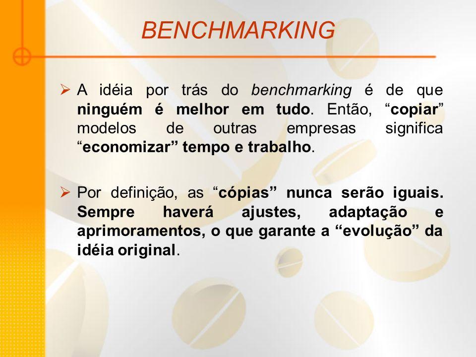 BENCHMARKING A idéia por trás do benchmarking é de que ninguém é melhor em tudo. Então, copiar modelos de outras empresas significaeconomizar tempo e