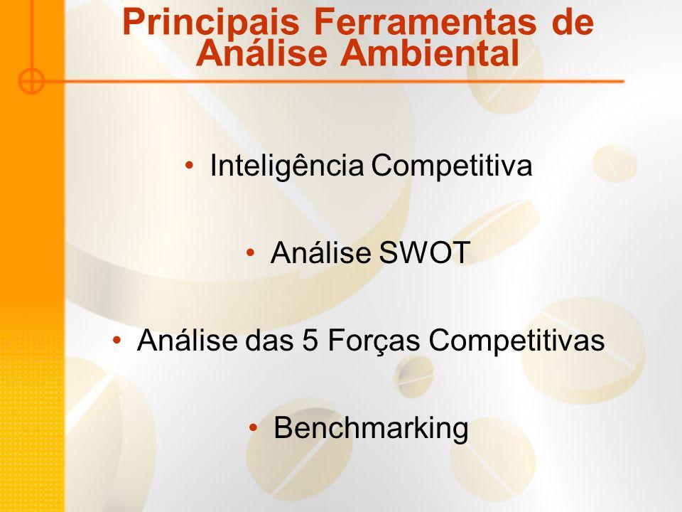 Inteligência Competitiva Ferramenta de análise ambiental que procura informações básicas sobre os concorrentes.