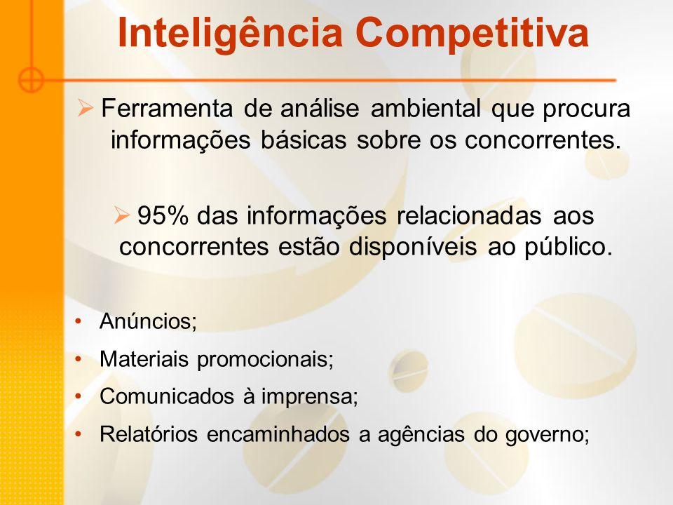 Inteligência Competitiva Ferramenta de análise ambiental que procura informações básicas sobre os concorrentes. 95% das informações relacionadas aos c