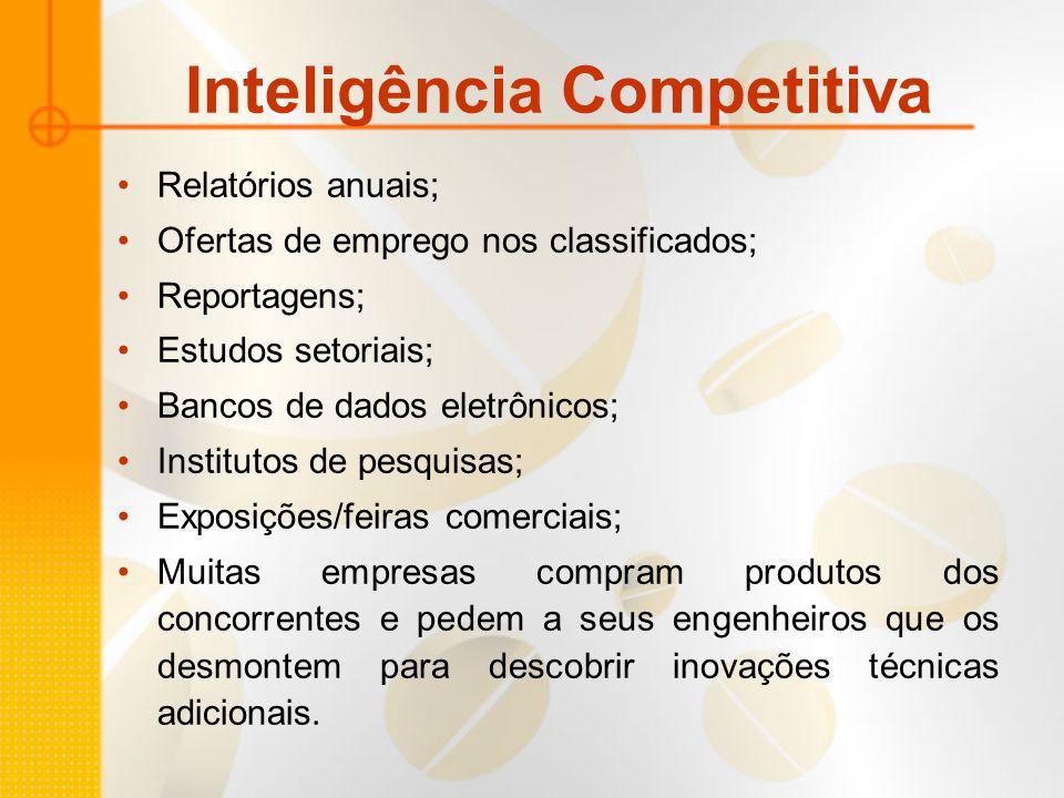 Inteligência Competitiva Relatórios anuais; Ofertas de emprego nos classificados; Reportagens; Estudos setoriais; Bancos de dados eletrônicos; Institu