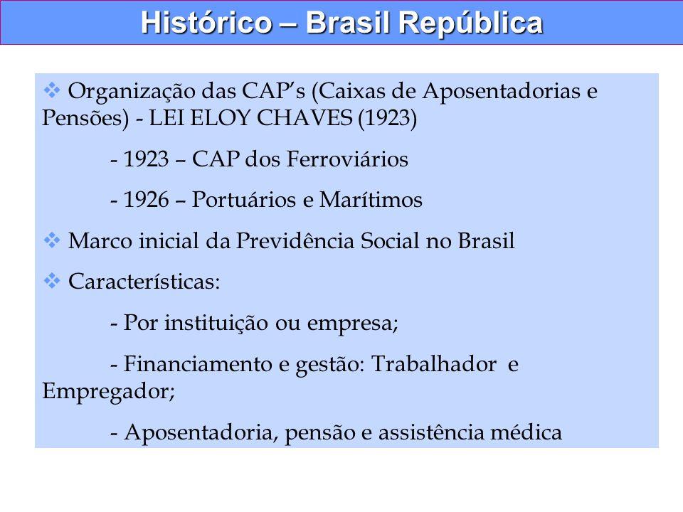 Histórico – Brasil República Organização das CAPs (Caixas de Aposentadorias e Pensões) - LEI ELOY CHAVES (1923) - 1923 – CAP dos Ferroviários - 1926 –