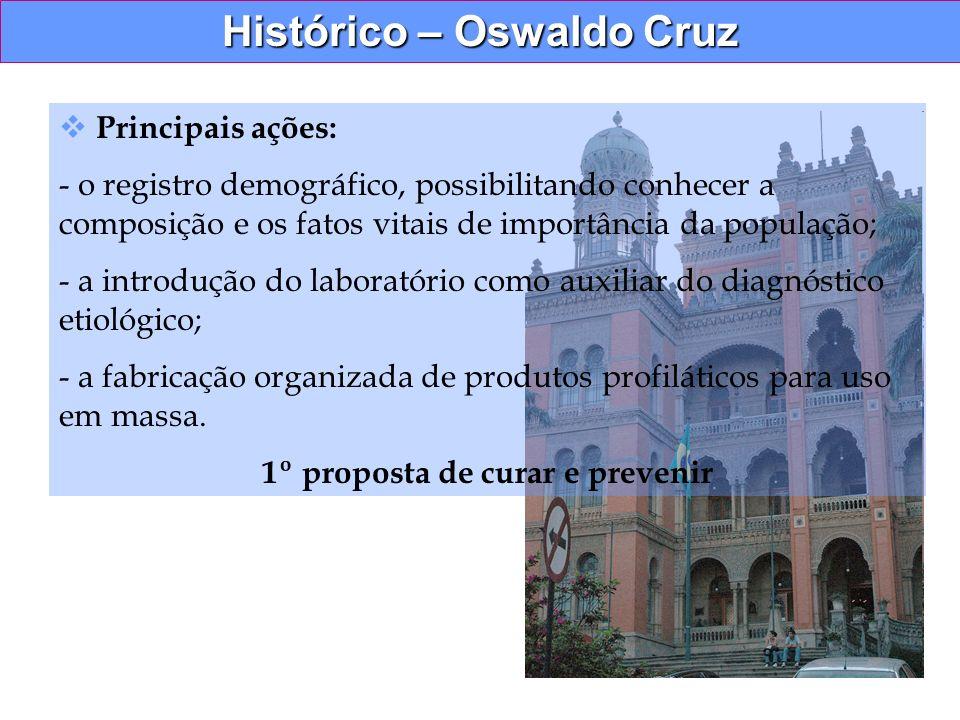 Histórico – Oswaldo Cruz Principais ações: - o registro demográfico, possibilitando conhecer a composição e os fatos vitais de importância da populaçã