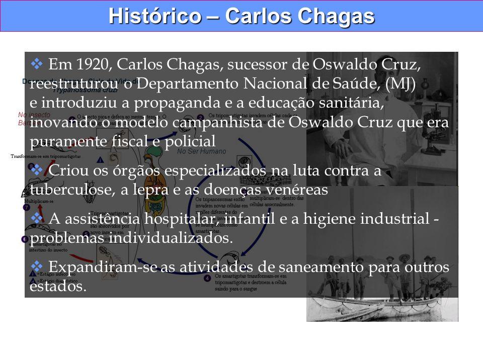 Histórico – Carlos Chagas Em 1920, Carlos Chagas, sucessor de Oswaldo Cruz, reestruturou o Departamento Nacional de Saúde, (MJ) e introduziu a propaga