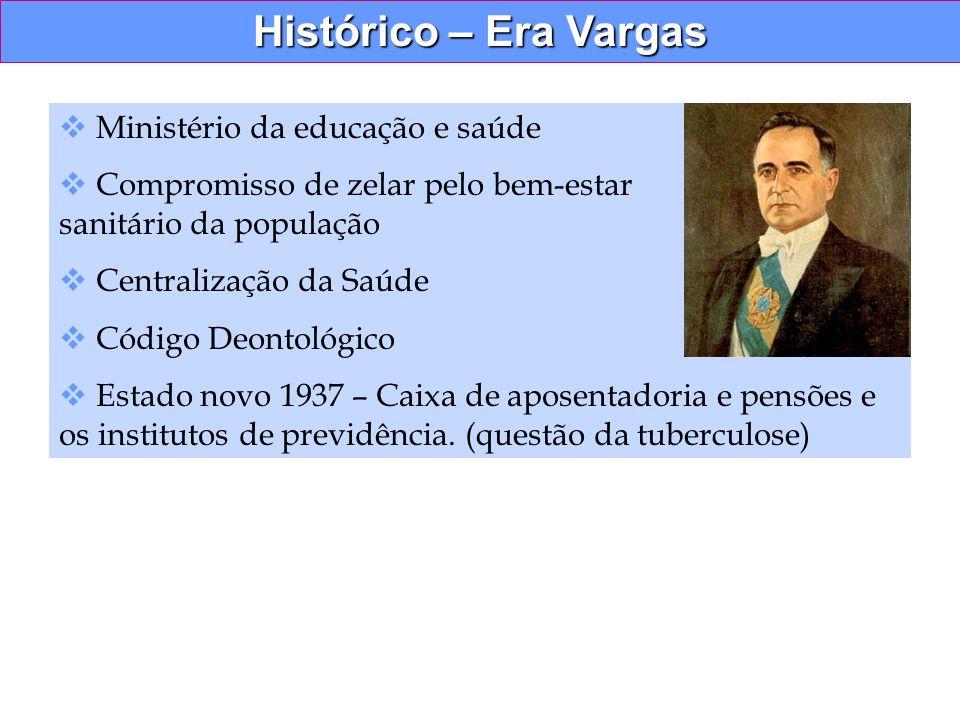 Histórico – Era Vargas Ministério da educação e saúde Compromisso de zelar pelo bem-estar sanitário da população Centralização da Saúde Código Deontol