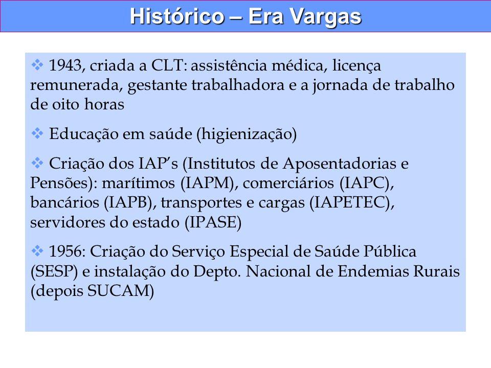 Histórico – Era Vargas 1943, criada a CLT: assistência médica, licença remunerada, gestante trabalhadora e a jornada de trabalho de oito horas Educaçã