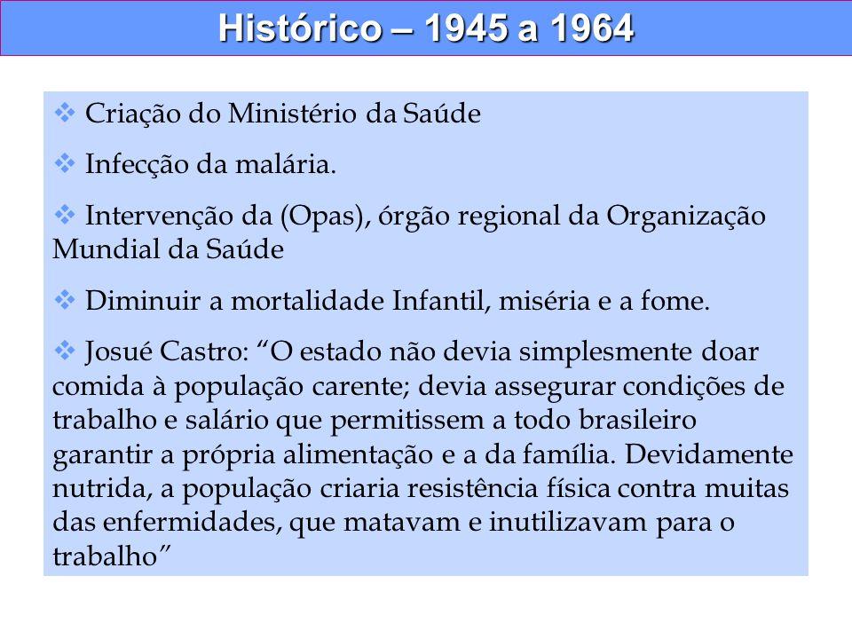 Histórico – 1945 a 1964 Criação do Ministério da Saúde Infecção da malária. Intervenção da (Opas), órgão regional da Organização Mundial da Saúde Dimi