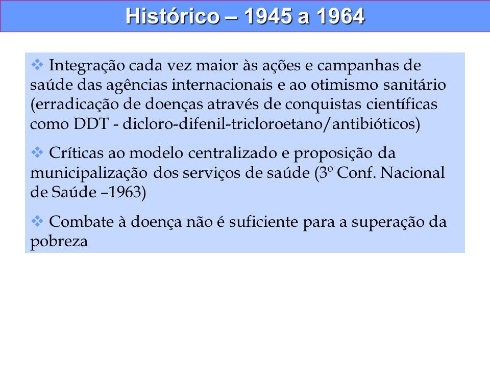 Histórico – 1945 a 1964 Integração cada vez maior às ações e campanhas de saúde das agências internacionais e ao otimismo sanitário (erradicação de do