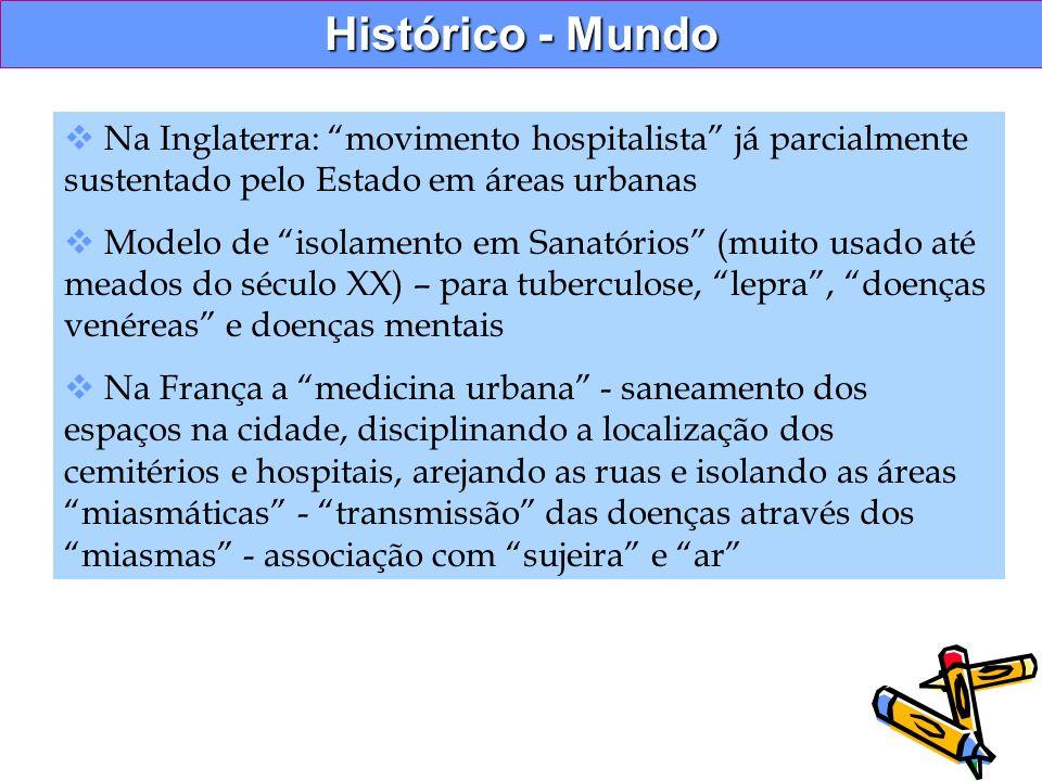 Histórico - Mundo Na Inglaterra: movimento hospitalista já parcialmente sustentado pelo Estado em áreas urbanas Modelo de isolamento em Sanatórios (mu