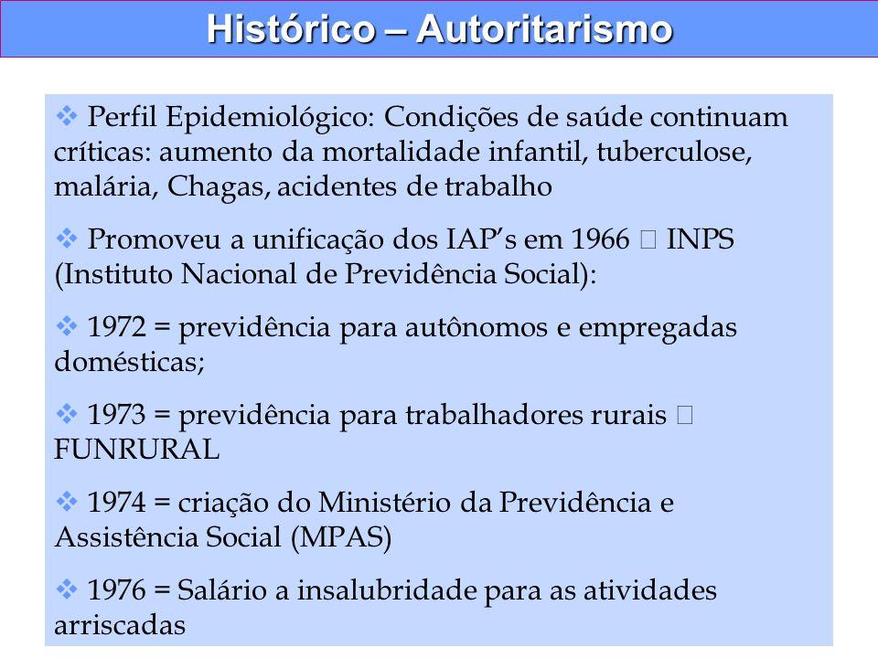 Histórico – Autoritarismo Perfil Epidemiológico: Condições de saúde continuam críticas: aumento da mortalidade infantil, tuberculose, malária, Chagas,