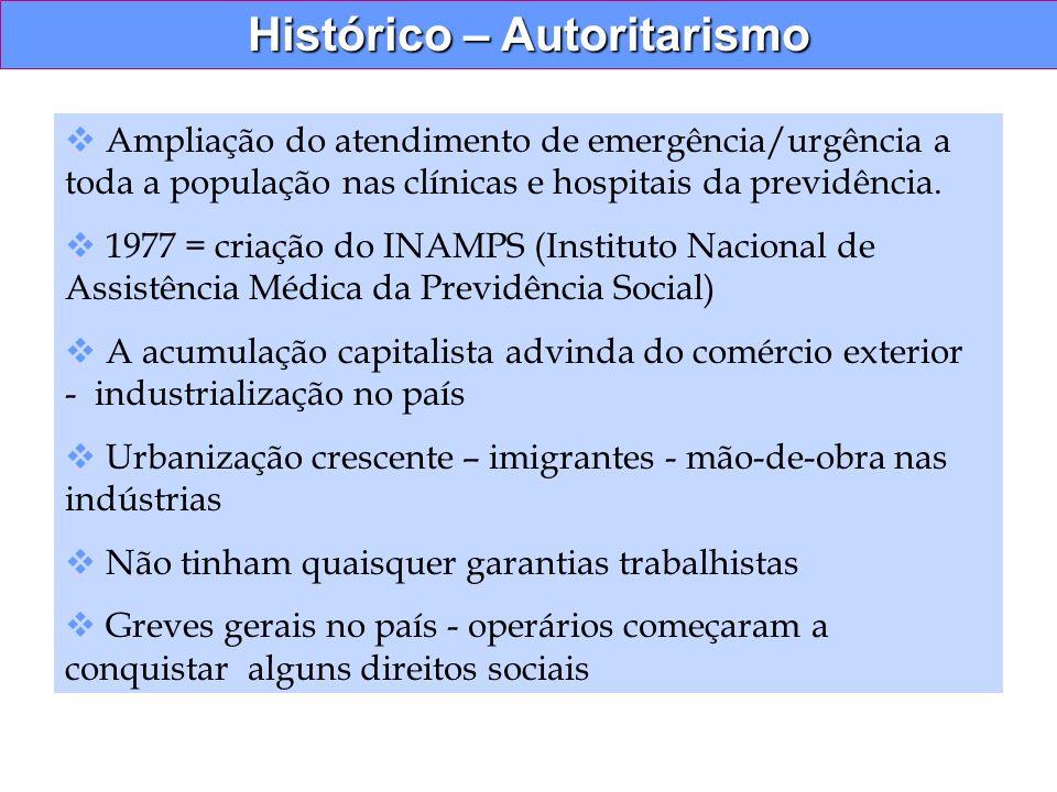Histórico – Autoritarismo Ampliação do atendimento de emergência/urgência a toda a população nas clínicas e hospitais da previdência. 1977 = criação d