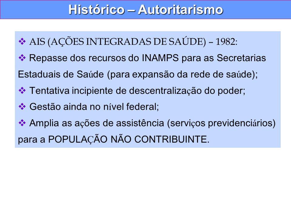 Histórico – Autoritarismo AIS (AÇÕES INTEGRADAS DE SAÚDE) – 1982: Repasse dos recursos do INAMPS para as Secretarias Estaduais de Sa ú de (para expans