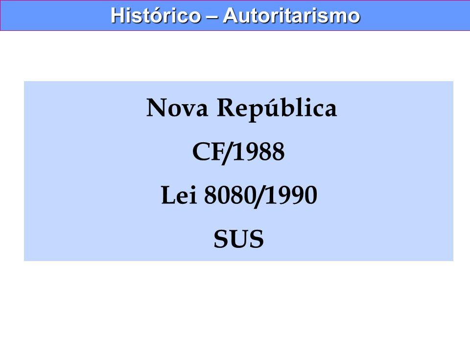 Histórico – Autoritarismo Nova República CF/1988 Lei 8080/1990 SUS