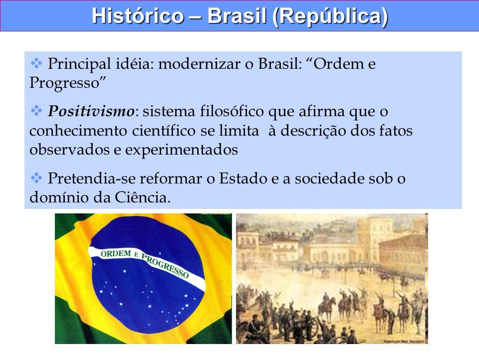 Histórico – Brasil (República) Principal idéia: modernizar o Brasil: Ordem e Progresso Positivismo : sistema filosófico que afirma que o conhecimento