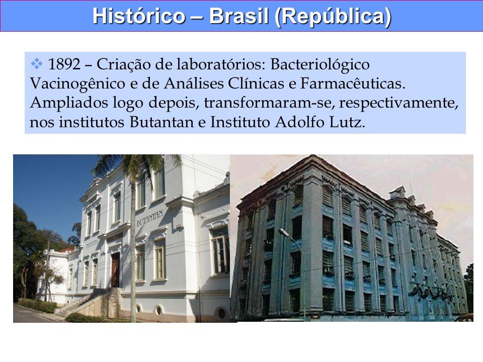 Histórico – Brasil (República) 1892 – Criação de laboratórios: Bacteriológico Vacinogênico e de Análises Clínicas e Farmacêuticas. Ampliados logo depo