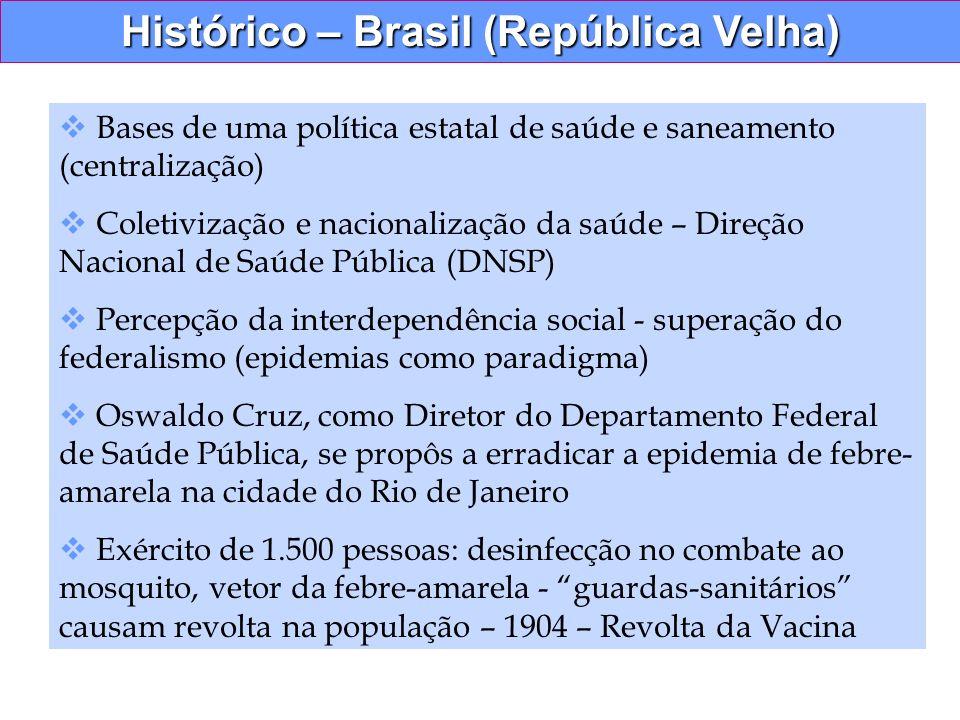 Histórico – Brasil (República Velha) Bases de uma política estatal de saúde e saneamento (centralização) Coletivização e nacionalização da saúde – Dir