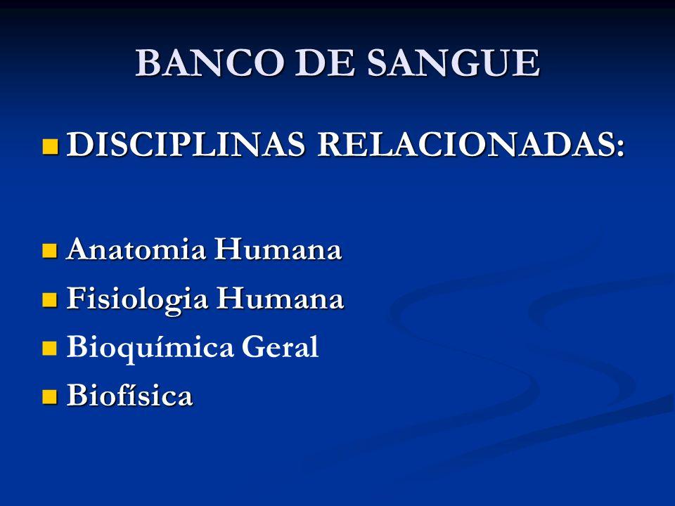 DISCIPLINAS RELACIONADAS: DISCIPLINAS RELACIONADAS: Anatomia Humana Anatomia Humana Fisiologia Humana Fisiologia Humana Bioquímica Geral Biofísica Bio