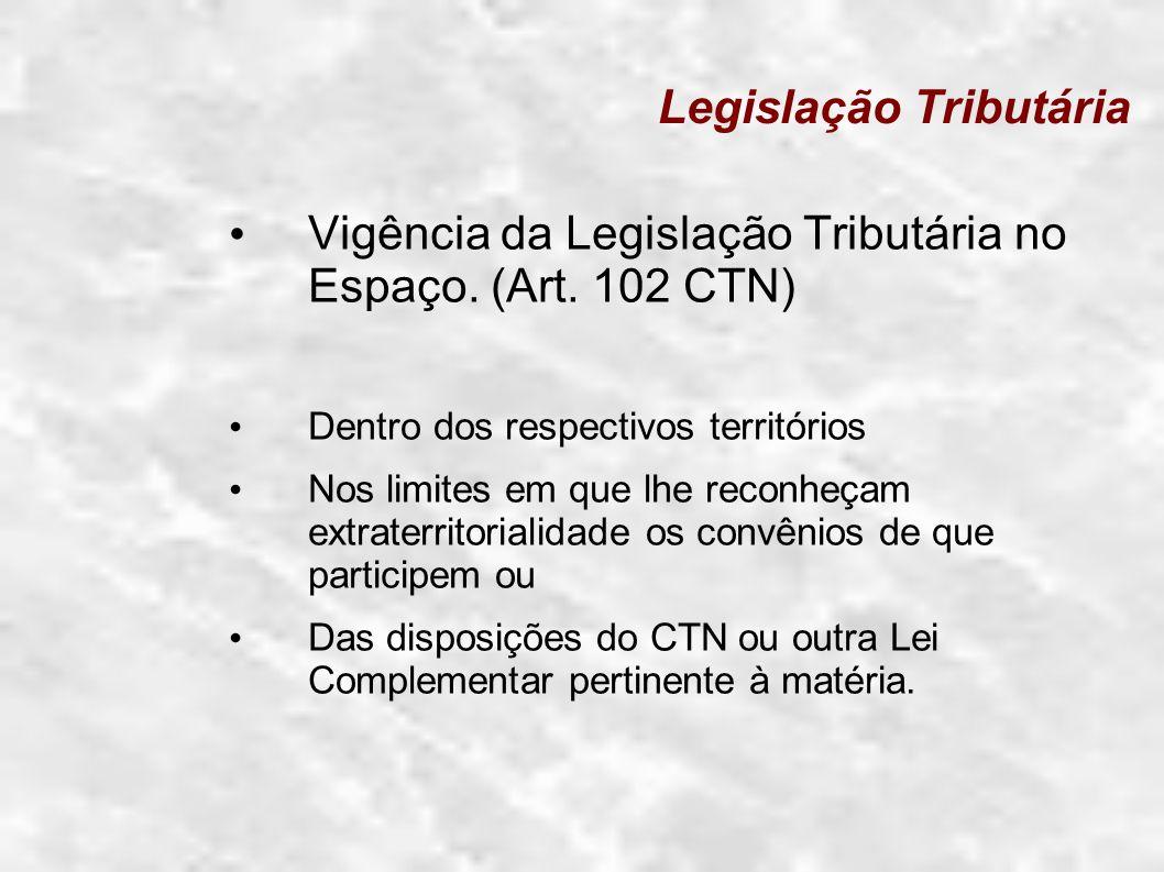 Legislação Tributária Vigência da Legislação Tributária no Espaço. (Art. 102 CTN) Dentro dos respectivos territórios Nos limites em que lhe reconheçam