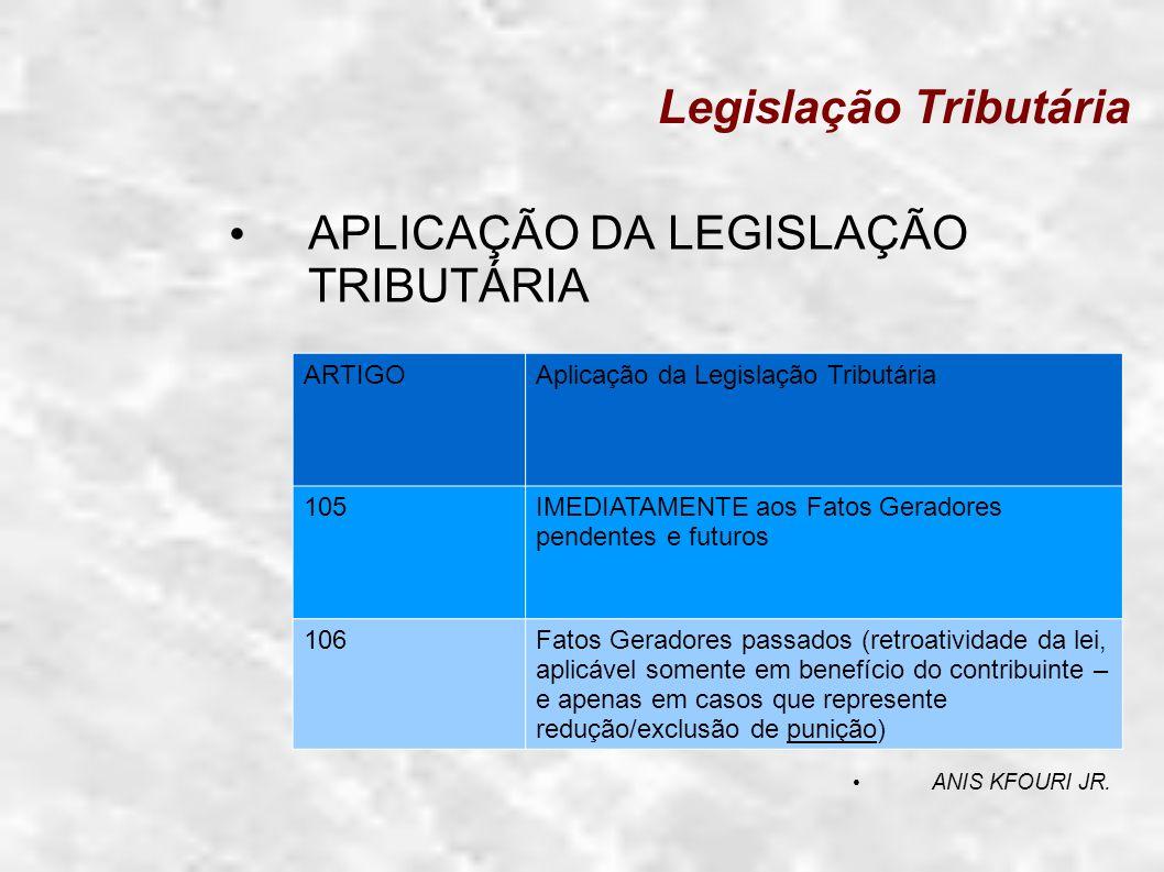 Legislação Tributária APLICAÇÃO DA LEGISLAÇÃO TRIBUTÁRIA ARTIGOAplicação da Legislação Tributária 105IMEDIATAMENTE aos Fatos Geradores pendentes e fut