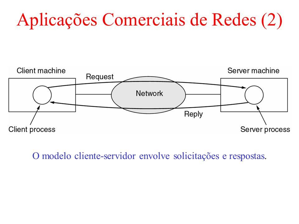 Aplicações Comerciais de Redes (2) O modelo cliente-servidor envolve solicitações e respostas.