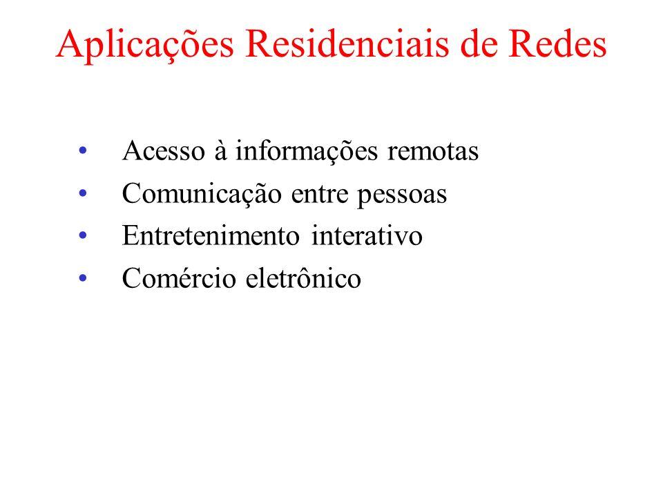 Aplicações Residenciais de Redes Acesso à informações remotas Comunicação entre pessoas Entretenimento interativo Comércio eletrônico