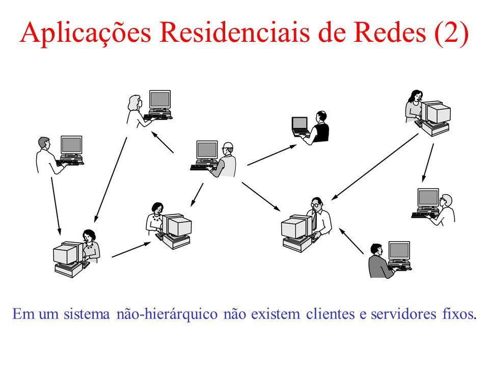 Aplicações Residenciais de Redes (2) Em um sistema não-hierárquico não existem clientes e servidores fixos.