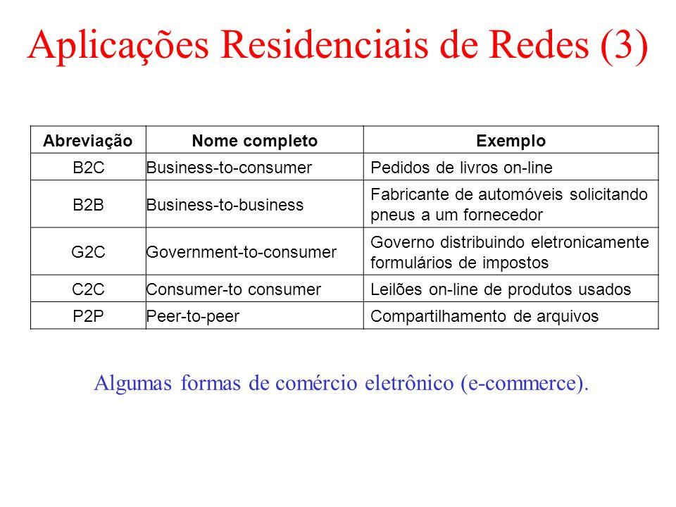Aplicações Residenciais de Redes (3) Algumas formas de comércio eletrônico (e-commerce). AbreviaçãoNome completoExemplo B2CBusiness-to-consumer Pedido
