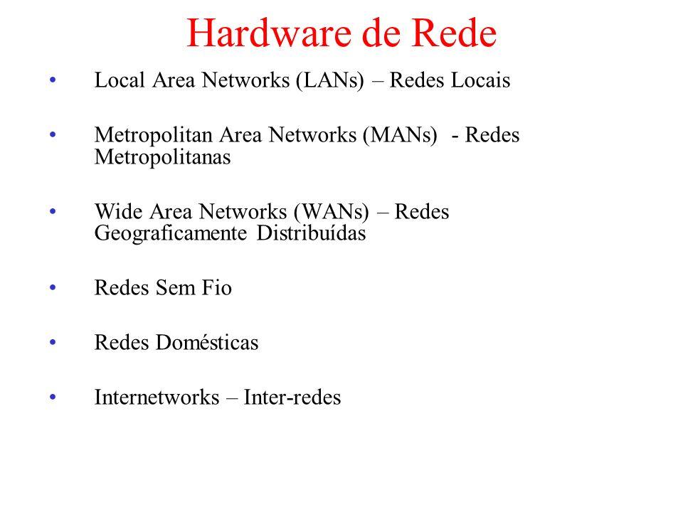 Hardware de Rede Local Area Networks (LANs) – Redes Locais Metropolitan Area Networks (MANs) - Redes Metropolitanas Wide Area Networks (WANs) – Redes