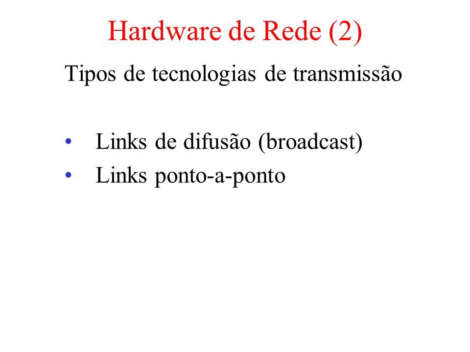 Tipos de tecnologias de transmissão Links de difusão (broadcast) Links ponto-a-ponto Hardware de Rede (2)