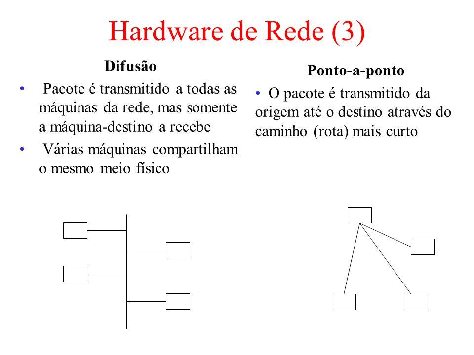Difusão Pacote é transmitido a todas as máquinas da rede, mas somente a máquina-destino a recebe Várias máquinas compartilham o mesmo meio físico Pont