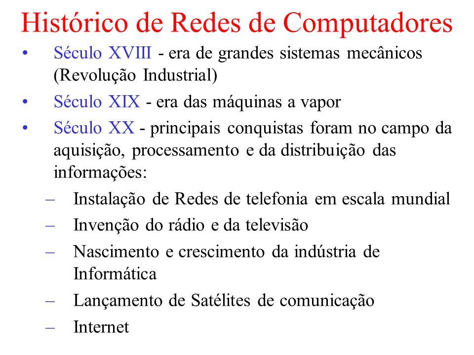 Histórico de Redes de Computadores Século XVIII - era de grandes sistemas mecânicos (Revolução Industrial) Século XIX - era das máquinas a vapor Sécul