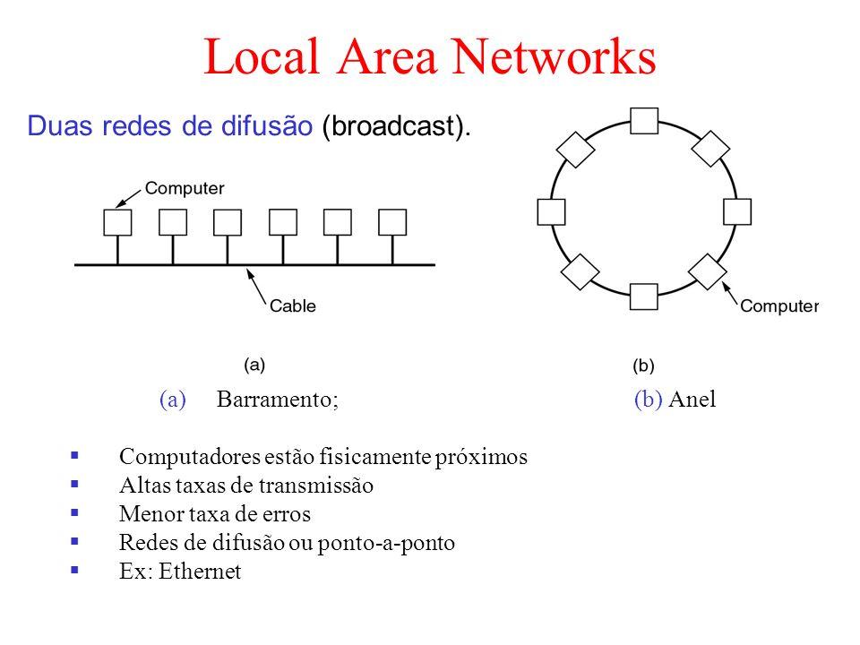 Local Area Networks (a)Barramento; (b) Anel Computadores estão fisicamente próximos Altas taxas de transmissão Menor taxa de erros Redes de difusão ou