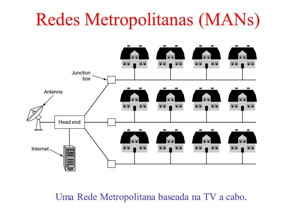 Redes Metropolitanas (MANs) Uma Rede Metropolitana baseada na TV a cabo.