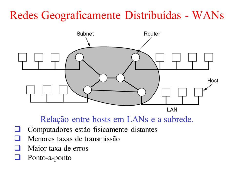 Redes Geograficamente Distribuídas - WANs Relação entre hosts em LANs e a subrede. Computadores estão fisicamente distantes Menores taxas de transmiss