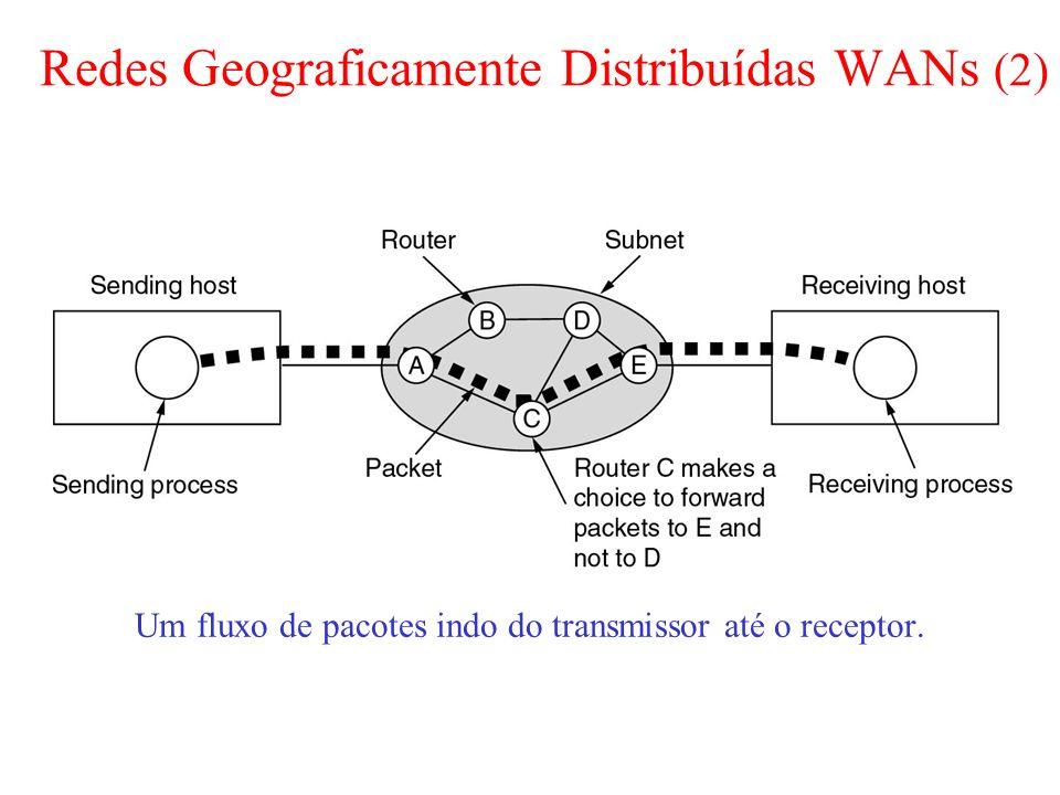 Redes Geograficamente Distribuídas WANs (2) Um fluxo de pacotes indo do transmissor até o receptor.