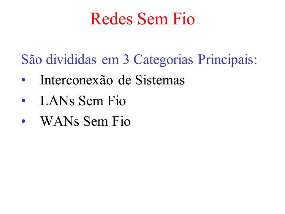 Redes Sem Fio São divididas em 3 Categorias Principais: Interconexão de Sistemas LANs Sem Fio WANs Sem Fio