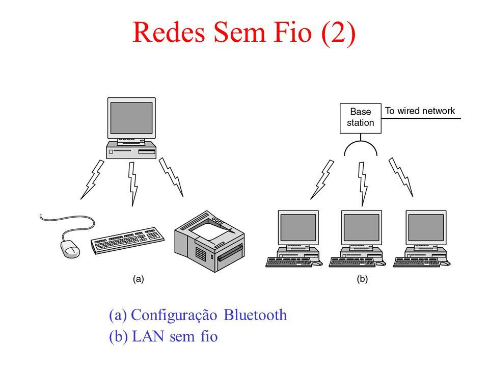 Redes Sem Fio (2) (a) Configuração Bluetooth (b) LAN sem fio