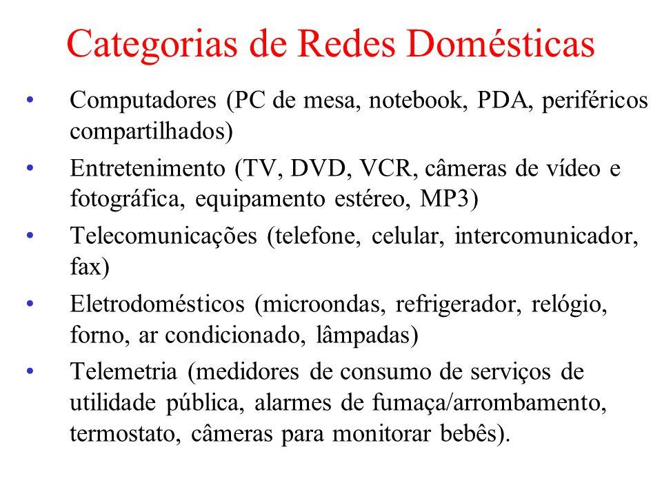 Categorias de Redes Domésticas Computadores (PC de mesa, notebook, PDA, periféricos compartilhados) Entretenimento (TV, DVD, VCR, câmeras de vídeo e f