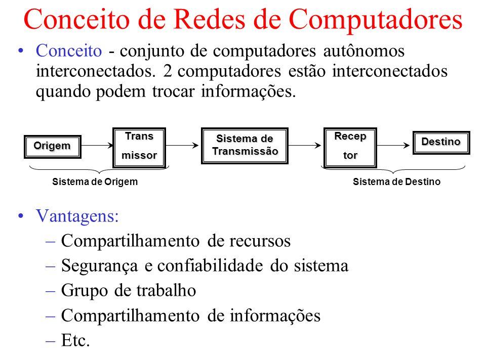 Conceito de Redes de Computadores Conceito - conjunto de computadores autônomos interconectados. 2 computadores estão interconectados quando podem tro