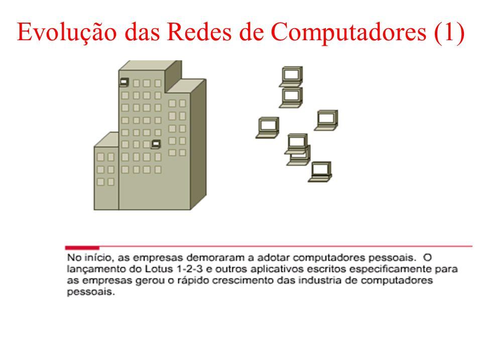 Evolução das Redes de Computadores (1)