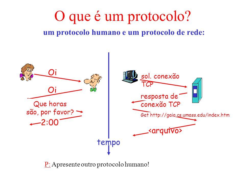 O que é um protocolo? um protocolo humano e um protocolo de rede: P: Apresente outro protocolo humano! Oi Que horas são, por favor? 2:00 sol. conexão
