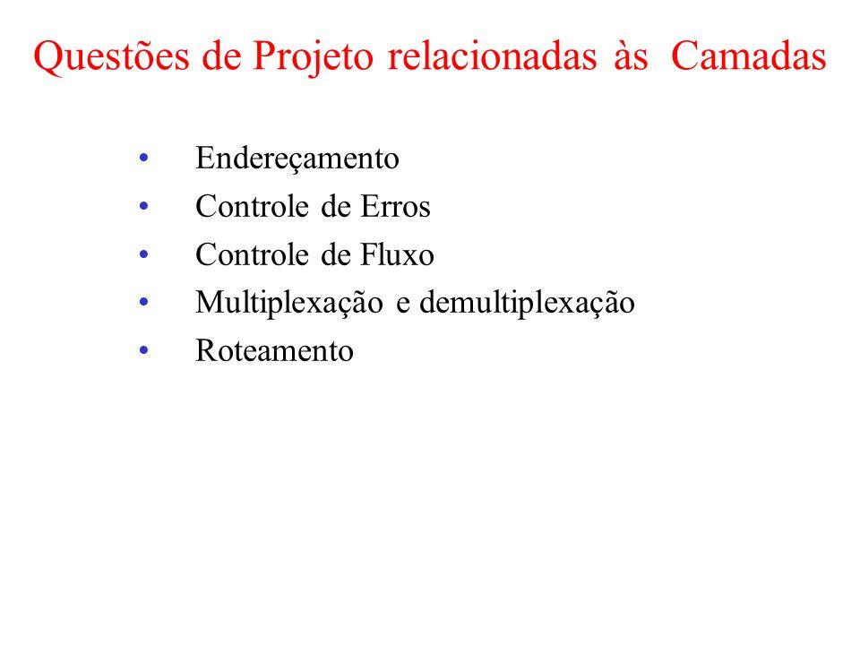 Questões de Projeto relacionadas às Camadas Endereçamento Controle de Erros Controle de Fluxo Multiplexação e demultiplexação Roteamento