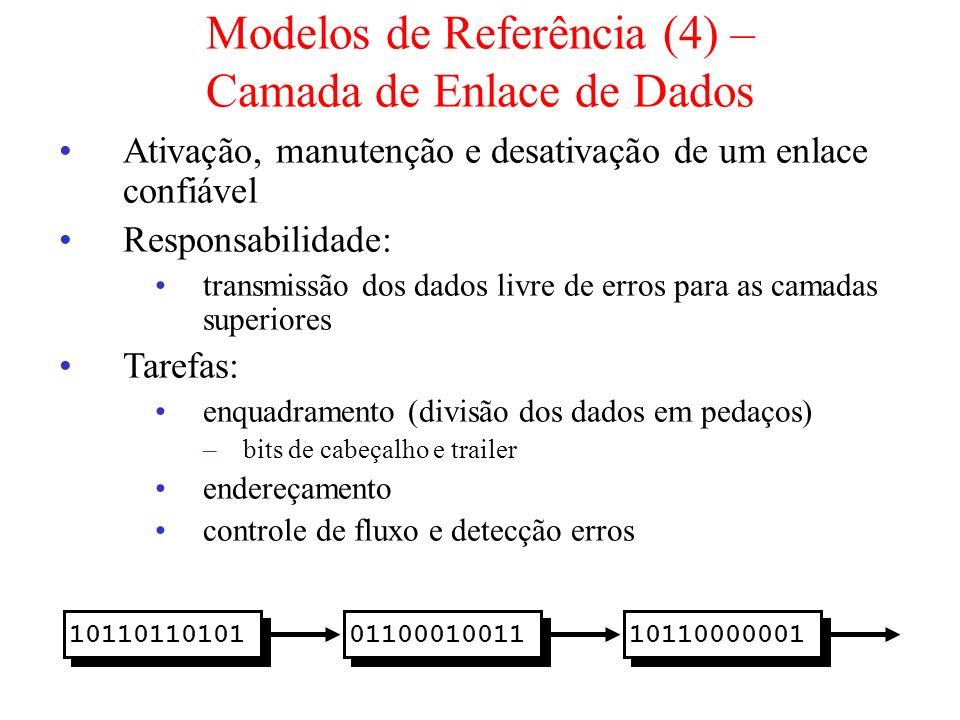 Modelos de Referência (4) – Camada de Enlace de Dados Ativação, manutenção e desativação de um enlace confiável Responsabilidade: transmissão dos dado