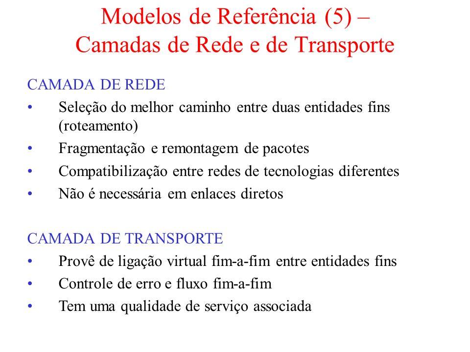 CAMADA DE REDE Seleção do melhor caminho entre duas entidades fins (roteamento) Fragmentação e remontagem de pacotes Compatibilização entre redes de t