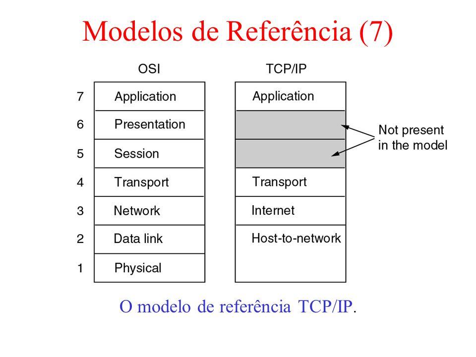 Modelos de Referência (7) O modelo de referência TCP/IP.